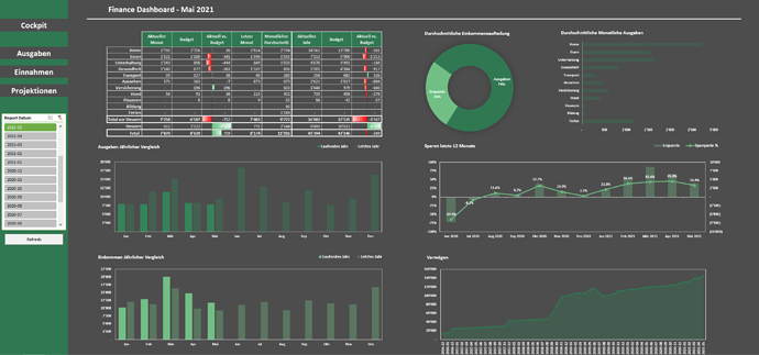 income_expenses_dashboard_202105