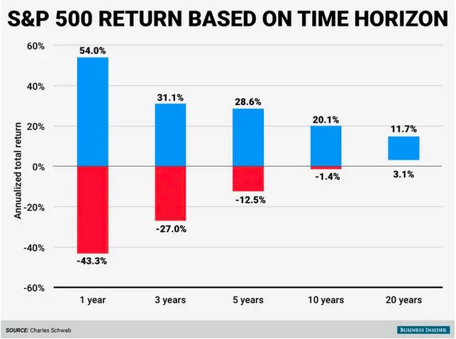 Long_Term_Stock_Return_Variability